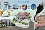 The Smart Grid will consist of controls, computers, automation, and new technologies and equipment -- including a smart meter at your home -- working together to respond digitally to our quickly changing electric demand.