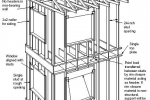 Two-story home using advanced framing techniques.