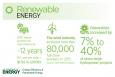 RENEWABLE ELECTRICITY GENERATION SUCCESS STORIES