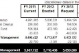 EM Rolls Out Fiscal Year 2014 Budget Request