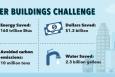 Energy Department Releases Better Buildings Alliance 2016 Winter Progress Update