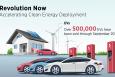 Vehicle Battery Basics