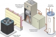 HVAC, Water Heater and Appliance R&D - 2014 BTO Peer Review