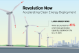 Unlocking Our Nation's Wind Potential