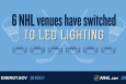 """Several National Hockey League facilities now have LED lighting, saving energy and money.   Graphic by <a href=""""/node/1332956"""">Carly Wilkins</a>, Energy Department."""
