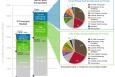 ITP Petroleum Refining: Energy and Environmental Profile of the U.S. Petroleum Refining Industry (November 2007)