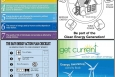 "The Energy Department has several free resources that help educators teach students about clean energy including (clockwise, from top left) the <a href=""http://energy.gov/eere/education/downloads/get-free-copy-energy-literacy-framework"">Energy Literacy Framework</a>,  the <em>Get Current</em> <a href=""http://www1.eere.energy.gov/education/pdfs/coloringbook_2010.pdf"">Coloring Book</a>, <a href=""http://www1.eere.energy.gov/education/pdfs/activitybook_2010.pdf"">Energy Awareness Activity Book</a>, and <a href=""http://www1.eere.energy.gov/education/pdfs/energyactionlist.pdf"">Energy Action Checklist</a>."