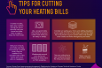 "Check out our <a href=""/node/780416"">Energy Saver 101 infographic</a> for everything you need to know about home heating."