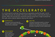 """Infographic by <a href=""""/node/379579"""">Sarah Gerrity</a>, Energy Department."""