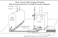 Diagram of an oil furnace. | Photo courtesy State of Massachusetts.