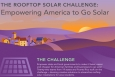 Rooftop Solar Challenge to Cut Solar's Red Tape