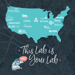 This Lab is your lab