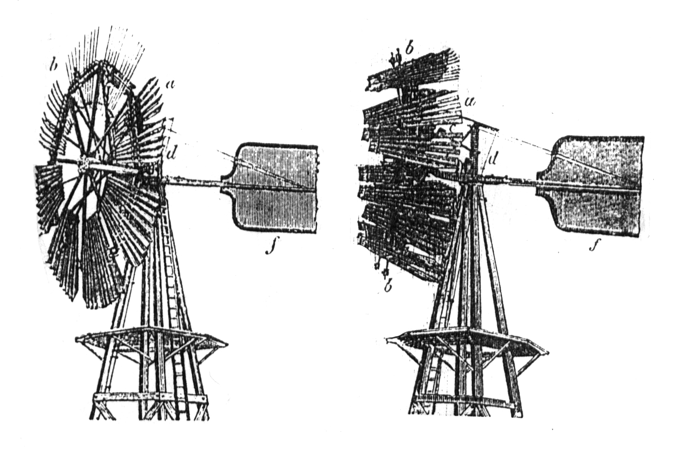 History Of Us Wind Energy Department Generator Motor Together With Home Turbine Diagram In Engine Company Established